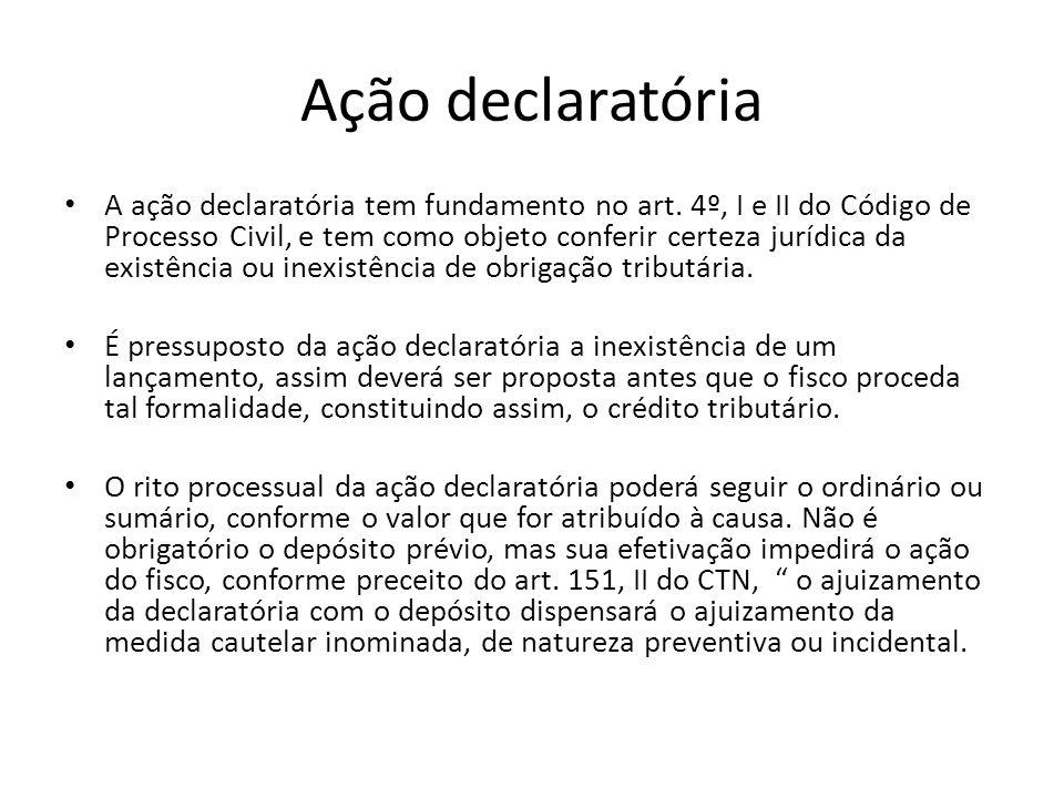 Ação declaratória A ação declaratória tem fundamento no art. 4º, I e II do Código de Processo Civil, e tem como objeto conferir certeza jurídica da ex