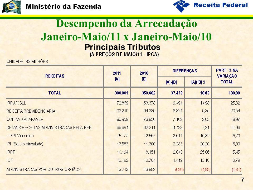 Ministério da Fazenda Receita Federal 7 Desempenho da Arrecadação Janeiro-Maio/11 x Janeiro-Maio/10 Principais Tributos