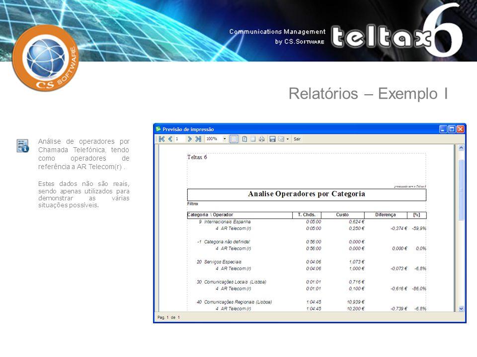Análise de operadores por Chamada Telefónica, tendo como operadores de referência a AR Telecom(r). Estes dados não são reais, sendo apenas utilizados