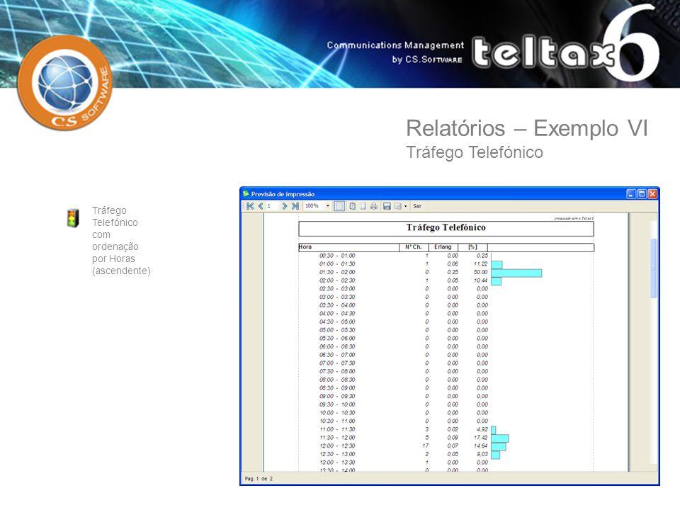 Tráfego Telefónico com ordenação por Horas (ascendente) Relatórios – Exemplo VI Tráfego Telefónico