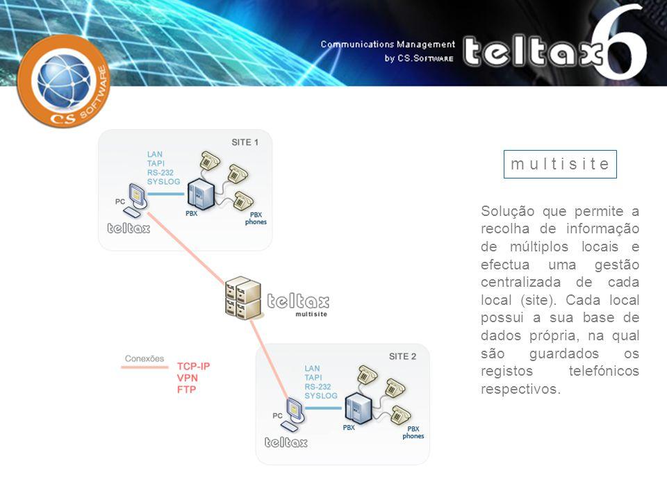 m u l t i s i t e Solução que permite a recolha de informação de múltiplos locais e efectua uma gestão centralizada de cada local (site). Cada local p