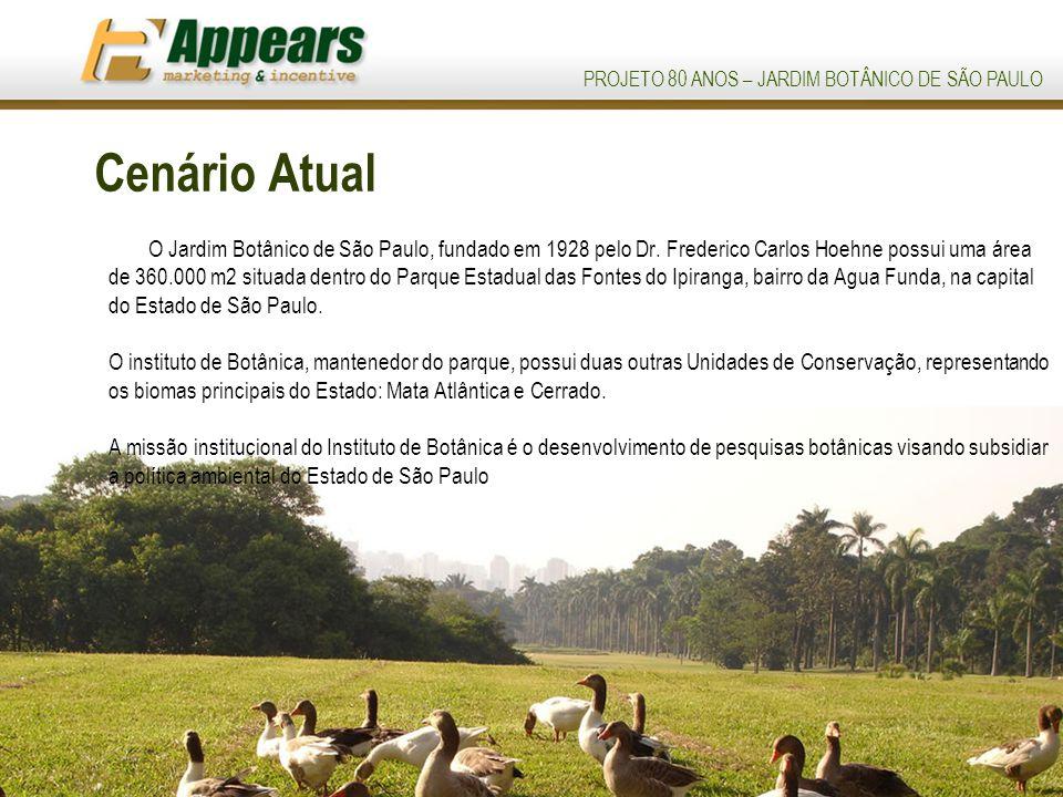 PROJETO 80 ANOS – JARDIM BOTÂNICO DE SÃO PAULO Cenário Atual O Jardim Botânico de São Paulo, fundado em 1928 pelo Dr.