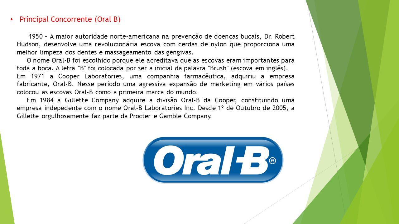Principal Concorrente (Oral B) 1950 – A maior autoridade norte-americana na prevenção de doenças bucais, Dr. Robert Hudson, desenvolve uma revolucioná