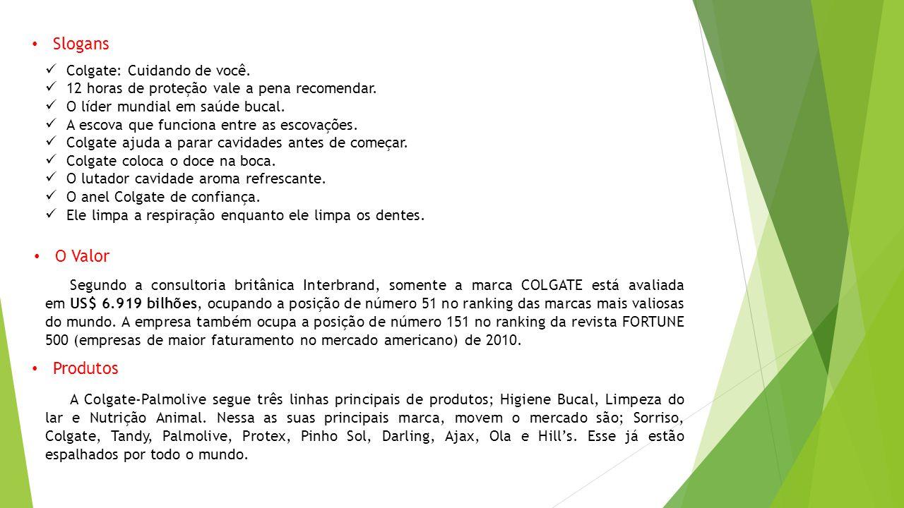 Referências http://www.docstoc.com/docs/15038926/PERFIL-DE-EMPRESA-COLGATE-PALMOLIVE-CO http://www.portalsaofrancisco.com.br/alfa/historia-da-colgate/historia-da-colgate-8.php http://www.colgate.com.br/app/Colgate/BR/HomePage.cvsp http://www.foster.com.br/cases/colgate/colgate.aspx http://www.colgatepalmolive.com.br/app/Colgate/BR/CompanyHomePage.cvsp http://www.colgate.com.br/app/Colgate/BR/Corp/History/HistoryVideo.cvsp http://www.colgate.com.br/app/ColgateTotal/BR/HomePage.cwsp http://www.slideshare.net/AbrTrabuco/briefing-colgate-7405771 http://br.answers.yahoo.com/question/index?qid=20100202170831AAqWyjr http://www.oralb.com/brazil/about/