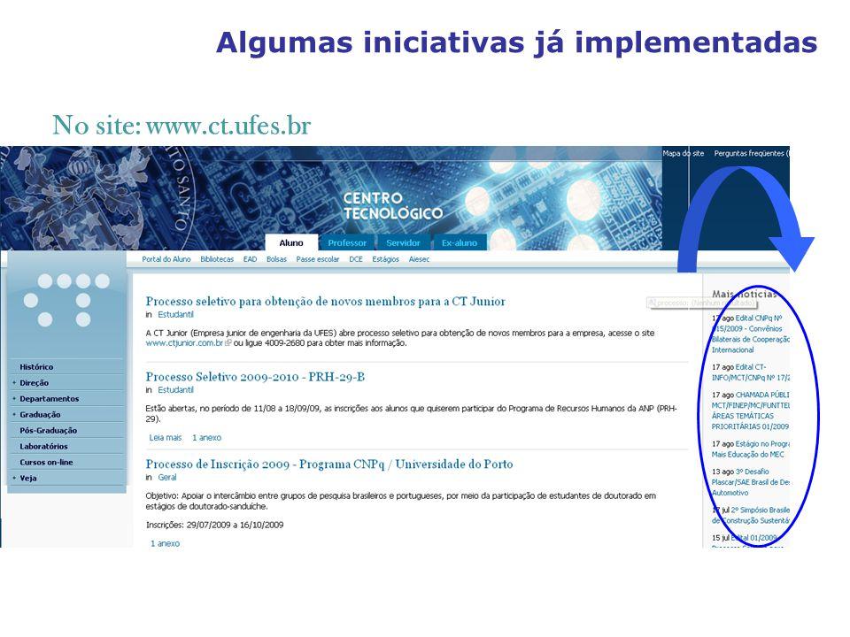 Algumas iniciativas já implementadas No site: www.ct.ufes.br Nossos Registros