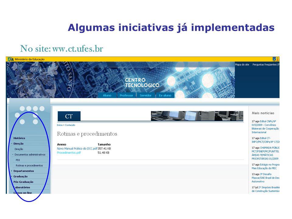 Algumas iniciativas já implementadas No site: ww.ct.ufes.br