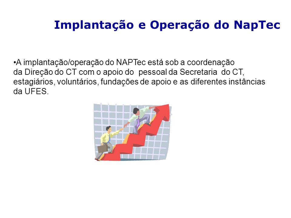 Implantação e Operação do NapTec A implantação/operação do NAPTec está sob a coordenação da Direção do CT com o apoio do pessoal da Secretaria do CT, estagiários, voluntários, fundações de apoio e as diferentes instâncias da UFES.