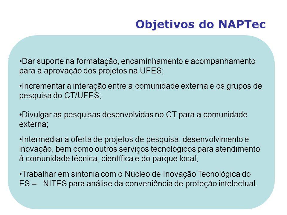 Algumas iniciativas já implementadas Mapeamento das Competências da Eng a.