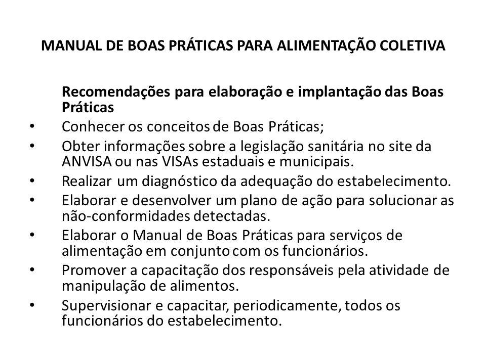 MANUAL DE BOAS PRÁTICAS PARA ALIMENTAÇÃO COLETIVA Recomendações para elaboração e implantação das Boas Práticas Conhecer os conceitos de Boas Práticas