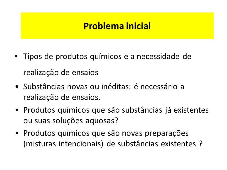 Problema inicial Tipos de produtos químicos e a necessidade de realização de ensaios Substâncias novas ou inéditas: é necessário a realização de ensaios.