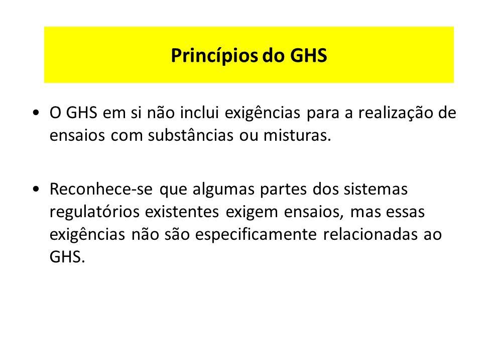 Princípios do GHS O GHS em si não inclui exigências para a realização de ensaios com substâncias ou misturas.