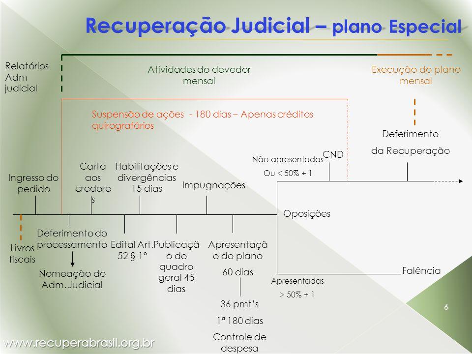 www.recuperabrasil.org.br 6 Recuperação Judicial – plano Especial Deferimento do processamento Apresentaçã o do plano 60 dias Habilitações e divergênc