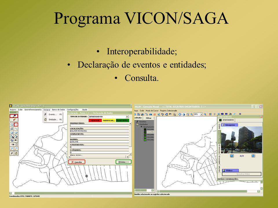 Programa VICON/SAGA Interoperabilidade; Declaração de eventos e entidades; Consulta.