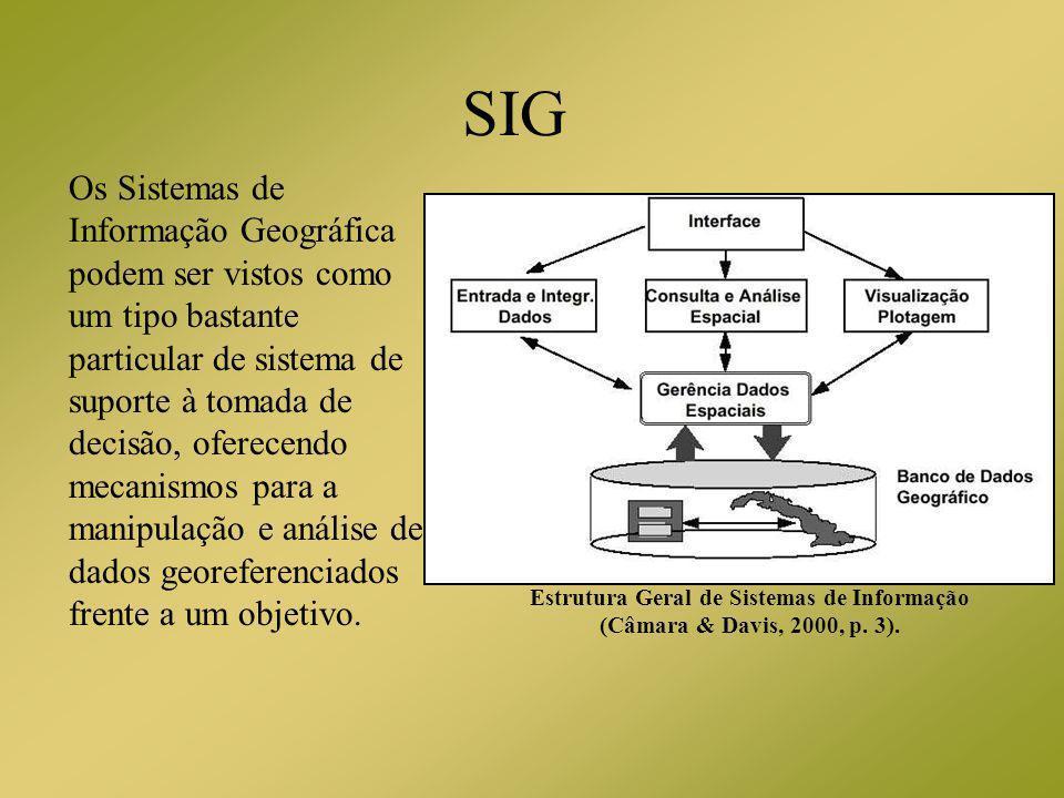 SIG Os Sistemas de Informação Geográfica podem ser vistos como um tipo bastante particular de sistema de suporte à tomada de decisão, oferecendo mecan