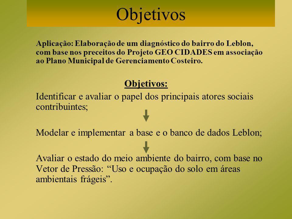 Objetivos Aplicação: Elaboração de um diagnóstico do bairro do Leblon, com base nos preceitos do Projeto GEO CIDADES em associação ao Plano Municipal