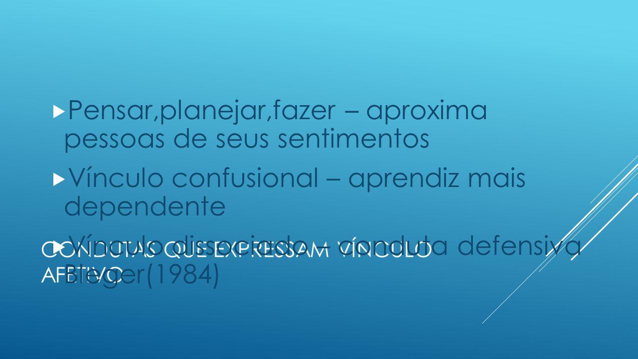CONDUTAS QUE EXPRESSAM VÍNCULO AFETIVO  Pensar,planejar,fazer – aproxima pessoas de seus sentimentos  Vínculo confusional – aprendiz mais dependente  Vínculo dissociado – conduta defensiva Bleger(1984)