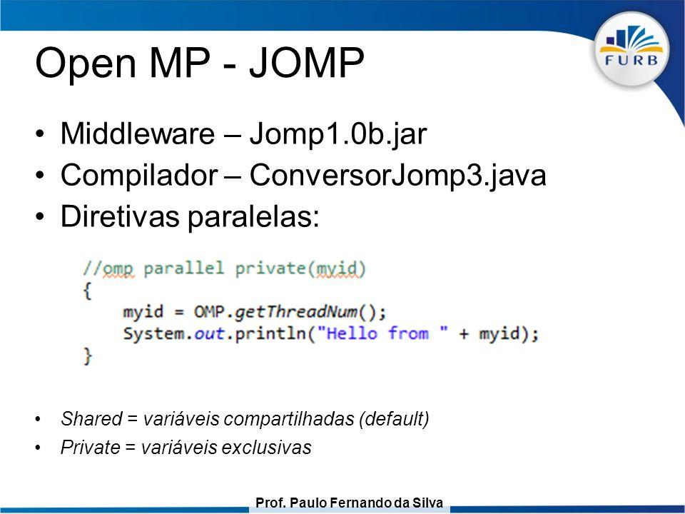 Prof. Paulo Fernando da Silva Open MP - JOMP Middleware – Jomp1.0b.jar Compilador – ConversorJomp3.java Diretivas paralelas: Shared = variáveis compar