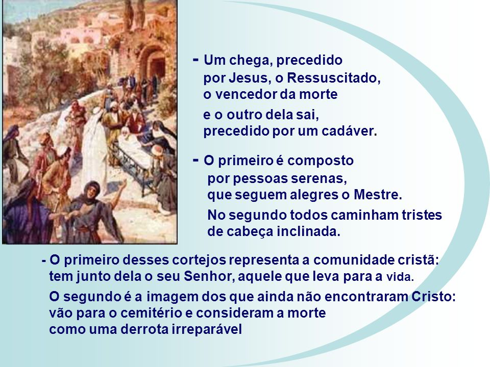 O Evangelho mostra Jesus vencendo a Morte.