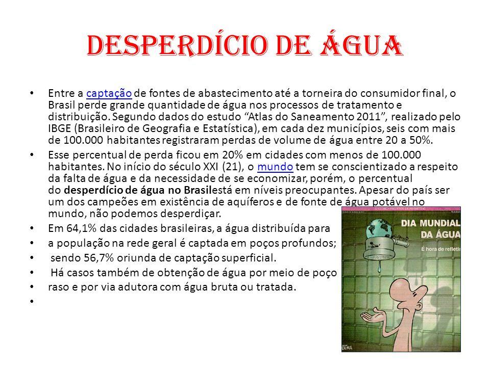 Desperdício de Água Entre a captação de fontes de abastecimento até a torneira do consumidor final, o Brasil perde grande quantidade de água nos proce