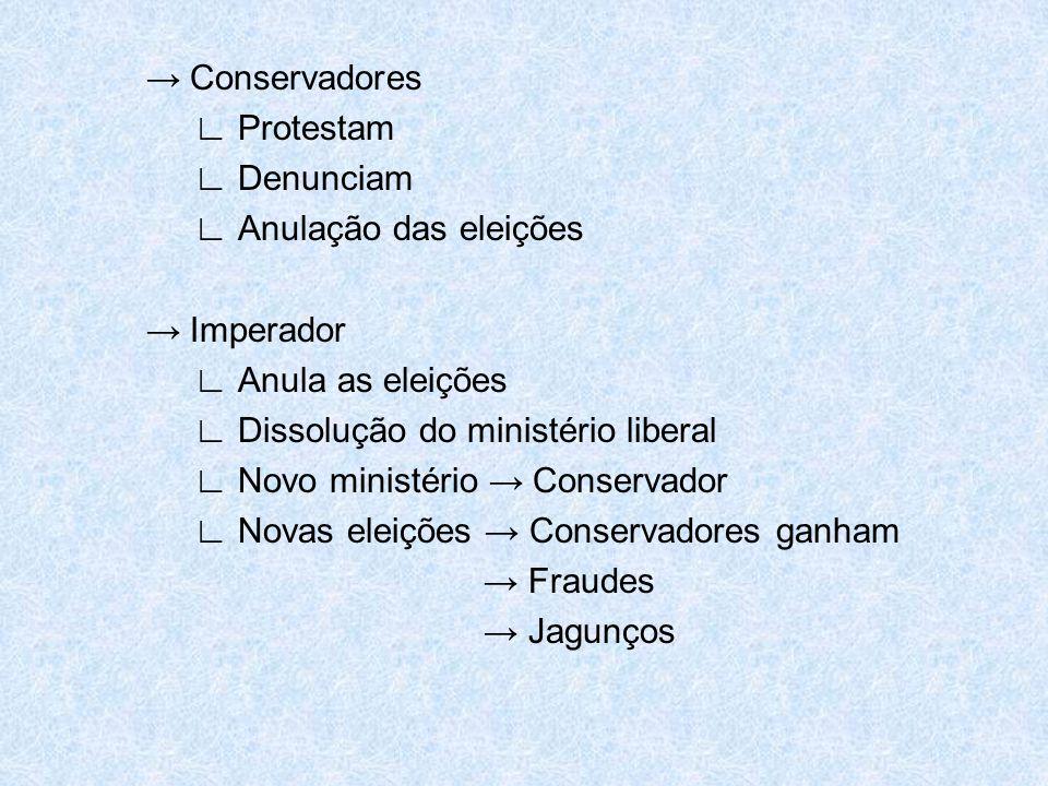 → Conservadores ∟ Protestam ∟ Denunciam ∟ Anulação das eleições → Imperador ∟ Anula as eleições ∟ Dissolução do ministério liberal ∟ Novo ministério →