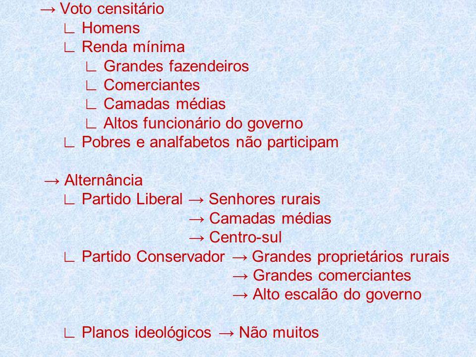 → Voto censitário ∟ Homens ∟ Renda mínima ∟ Grandes fazendeiros ∟ Comerciantes ∟ Camadas médias ∟ Altos funcionário do governo ∟ Pobres e analfabetos