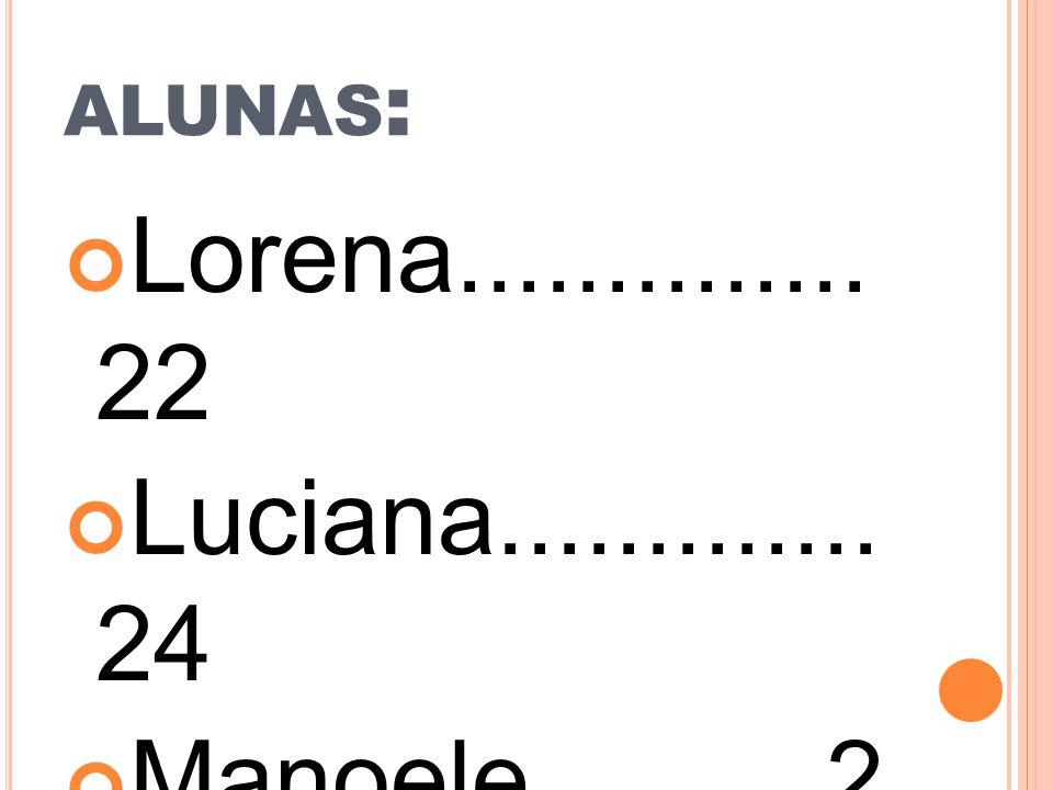 ALUNAS : Lorena.............. 22 Luciana............. 24 Manoele..........2 5 Aline.................. 37