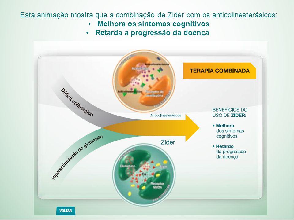 Esta animação mostra que a combinação de Zider com os anticolinesterásicos: Melhora os sintomas cognitivos Retarda a progressão da doença.