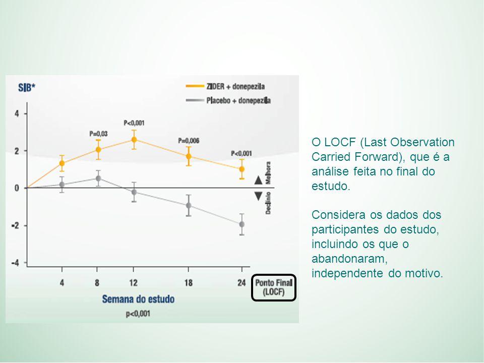 O LOCF (Last Observation Carried Forward), que é a análise feita no final do estudo.