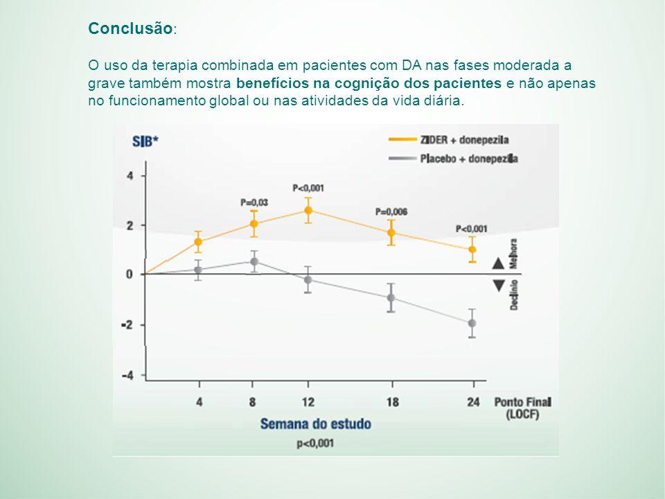 Conclusão : O uso da terapia combinada em pacientes com DA nas fases moderada a grave também mostra benefícios na cognição dos pacientes e não apenas no funcionamento global ou nas atividades da vida diária.