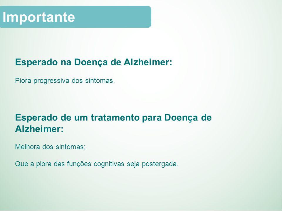 Esperado na Doença de Alzheimer: Piora progressiva dos sintomas.