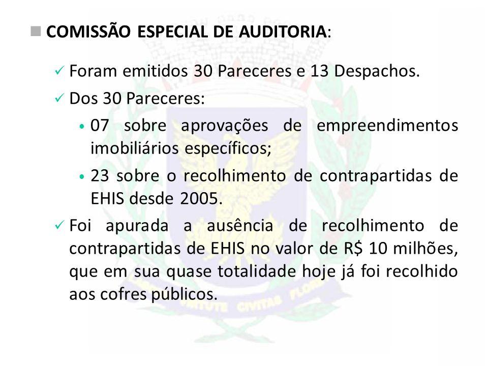 COMISSÃO ESPECIAL DE AUDITORIA: Foram emitidos 30 Pareceres e 13 Despachos. Dos 30 Pareceres: 07 sobre aprovações de empreendimentos imobiliários espe
