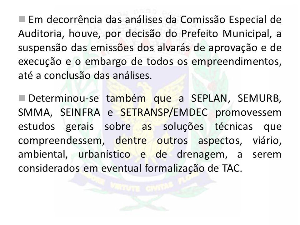 Em decorrência das análises da Comissão Especial de Auditoria, houve, por decisão do Prefeito Municipal, a suspensão das emissões dos alvarás de aprov