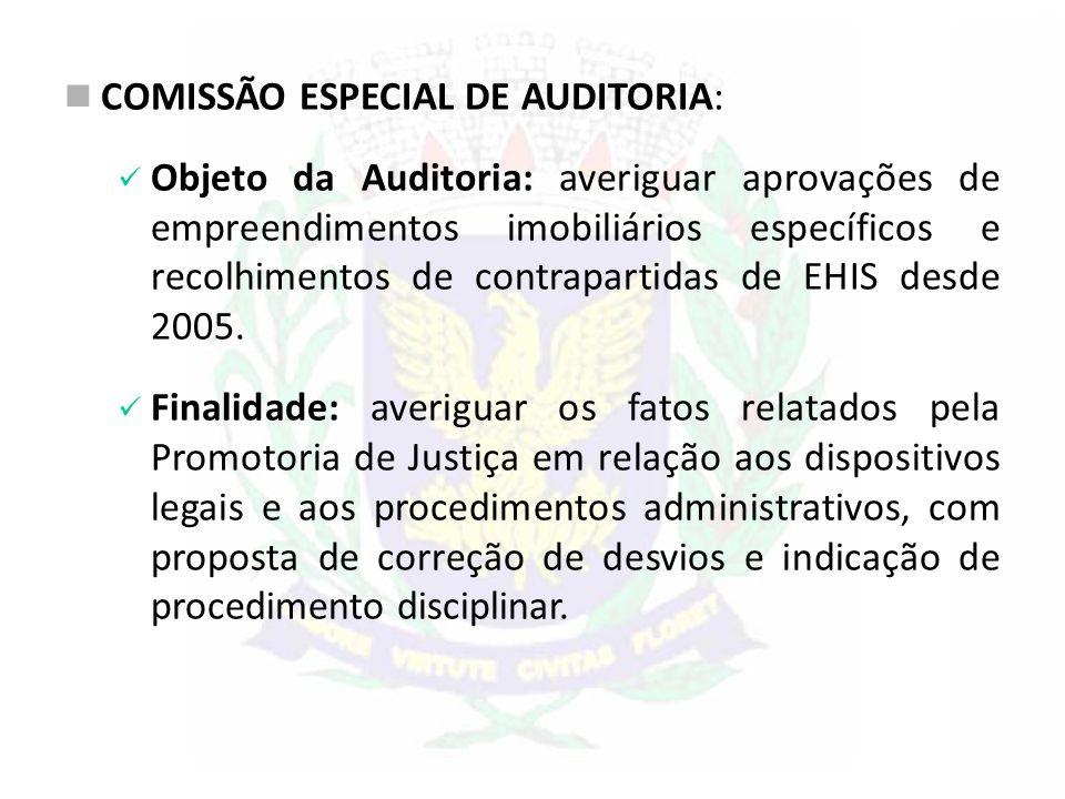 COMISSÃO ESPECIAL DE AUDITORIA: Objeto da Auditoria: averiguar aprovações de empreendimentos imobiliários específicos e recolhimentos de contrapartida