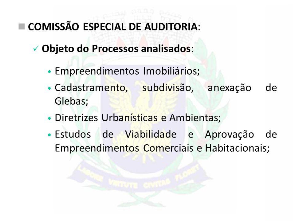 COMISSÃO ESPECIAL DE AUDITORIA: Objeto do Processos analisados: Empreendimentos Imobiliários; Cadastramento, subdivisão, anexação de Glebas; Diretrize