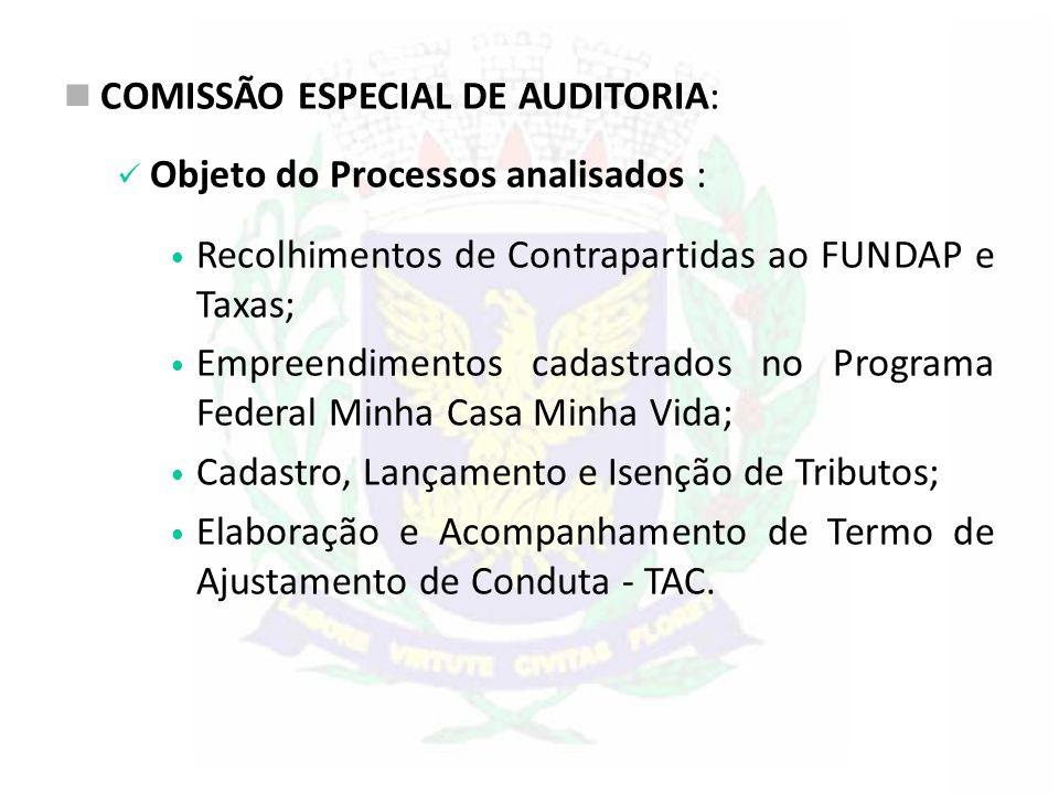 COMISSÃO ESPECIAL DE AUDITORIA: Objeto do Processos analisados : Recolhimentos de Contrapartidas ao FUNDAP e Taxas; Empreendimentos cadastrados no Pro