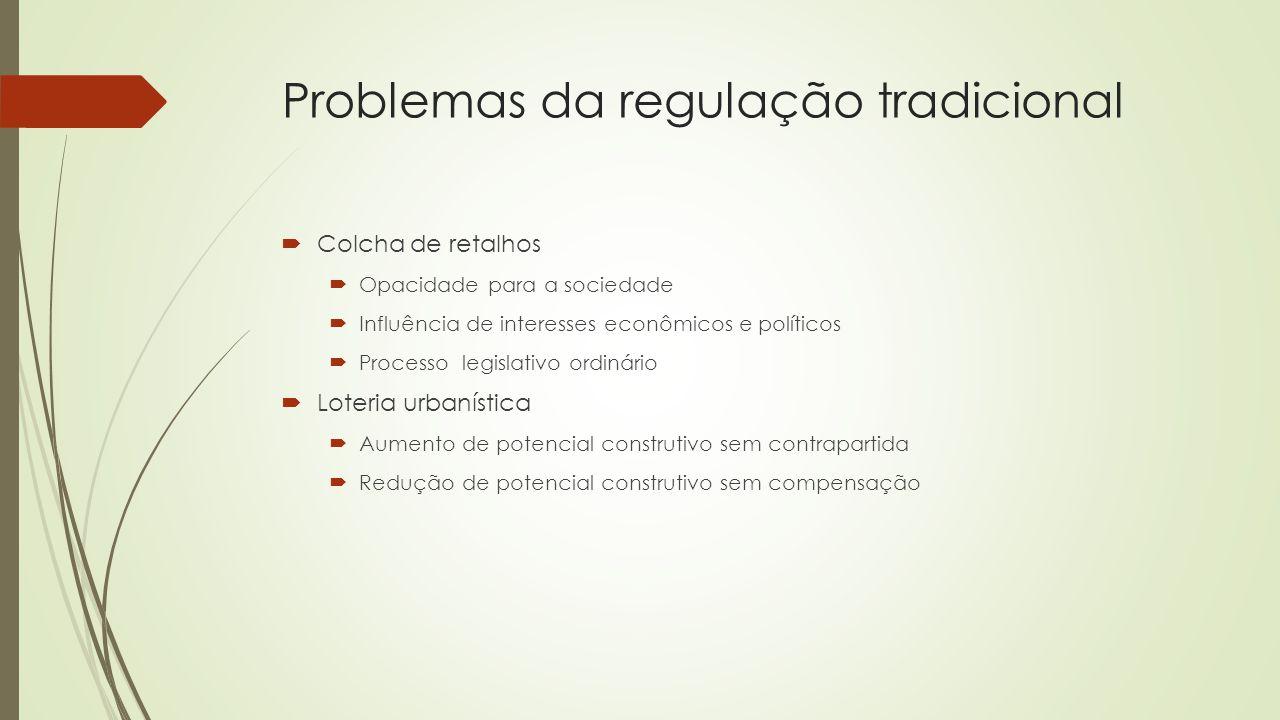 Problemas da regulação tradicional  Colcha de retalhos  Opacidade para a sociedade  Influência de interesses econômicos e políticos  Processo legi