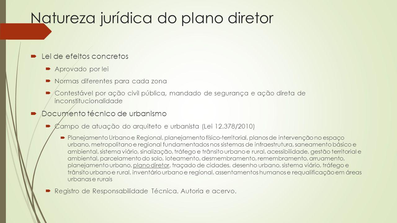 Natureza jurídica do plano diretor  Lei de efeitos concretos  Aprovado por lei  Normas diferentes para cada zona  Contestável por ação civil públi