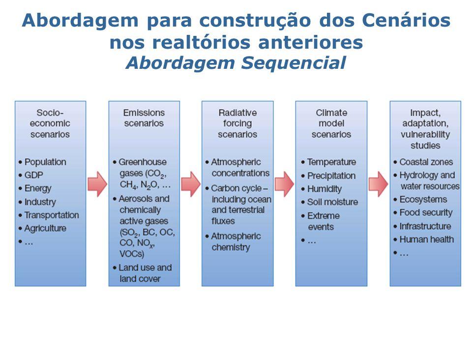 Abordagem para construção dos Cenários nos realtórios anteriores Abordagem Sequencial