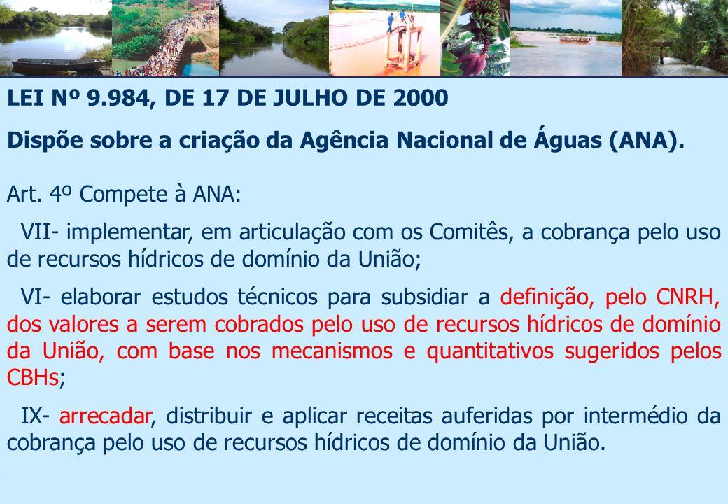 LEI Nº 9.984, DE 17 DE JULHO DE 2000 Dispõe sobre a criação da Agência Nacional de Águas (ANA).