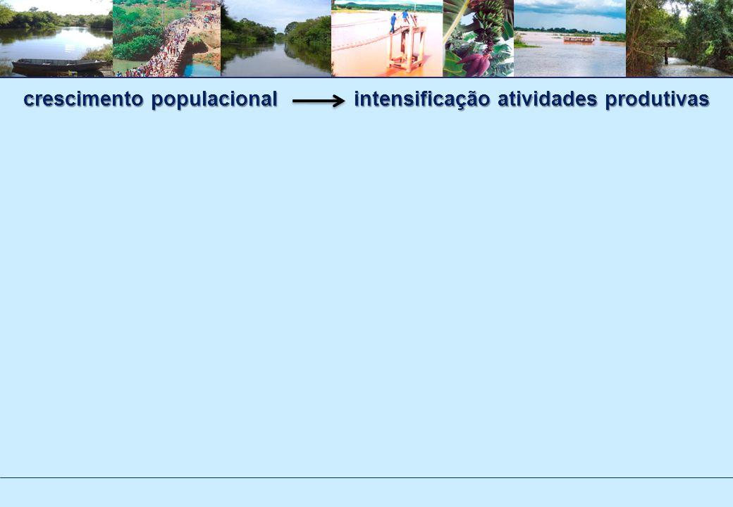 crescimento populacionalintensificação atividades produtivas crescimento populacional intensificação atividades produtivas