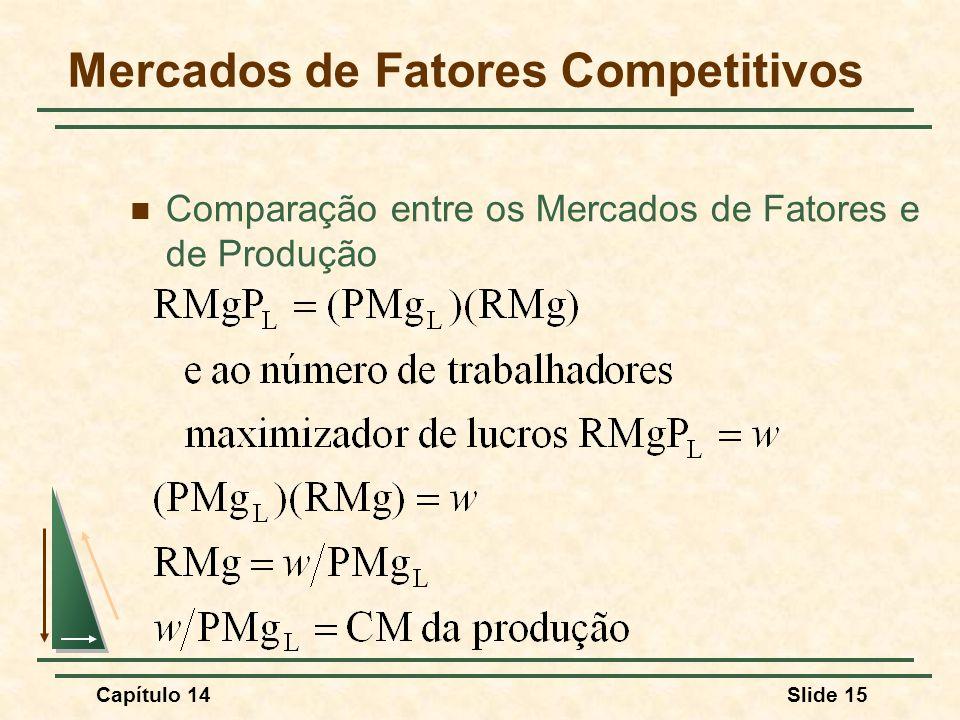 Capítulo 14Slide 15 Mercados de Fatores Competitivos Comparação entre os Mercados de Fatores e de Produção