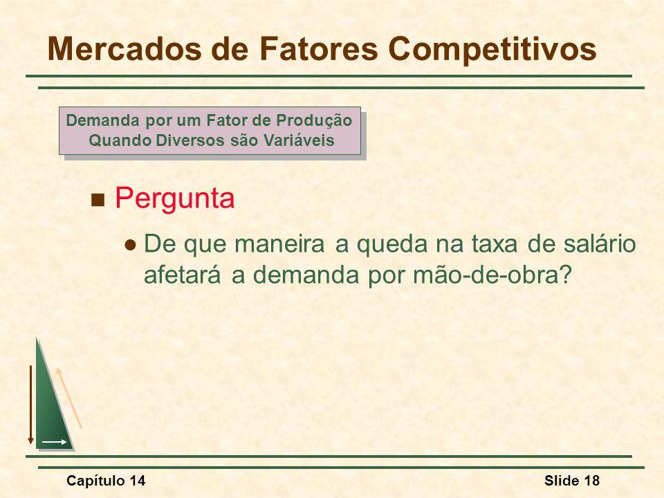 Capítulo 14Slide 18 Mercados de Fatores Competitivos Pergunta De que maneira a queda na taxa de salário afetará a demanda por mão-de-obra.