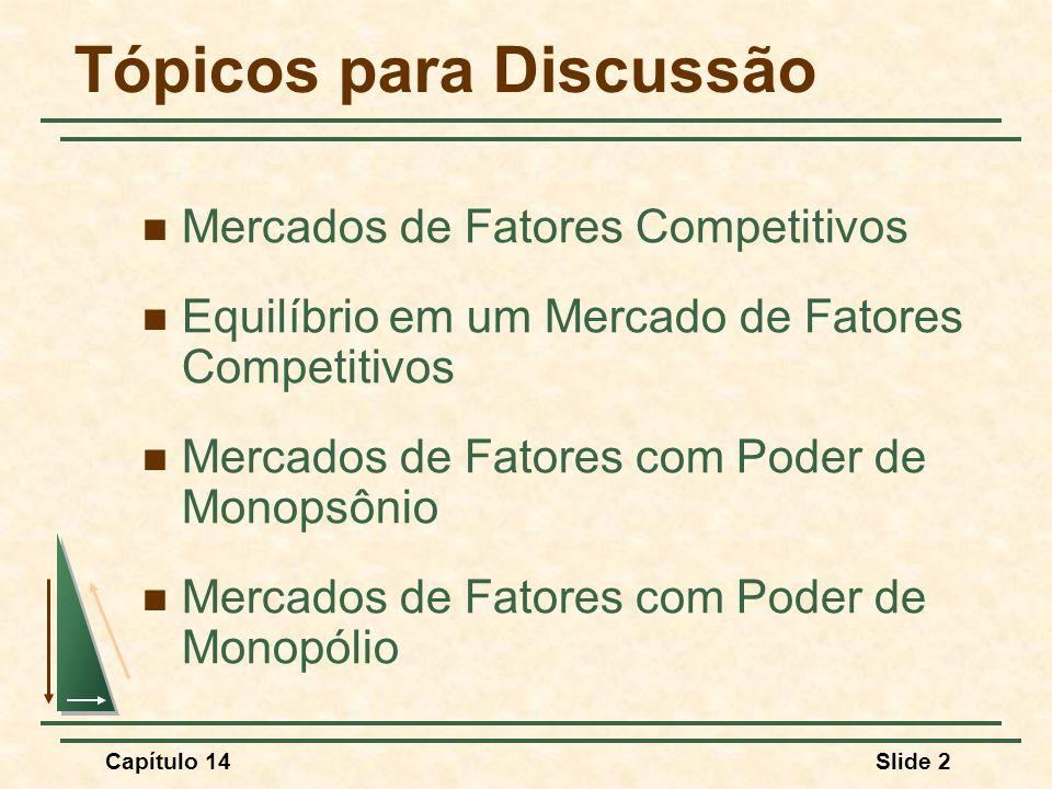 Capítulo 14Slide 2 Tópicos para Discussão Mercados de Fatores Competitivos Equilíbrio em um Mercado de Fatores Competitivos Mercados de Fatores com Poder de Monopsônio Mercados de Fatores com Poder de Monopólio