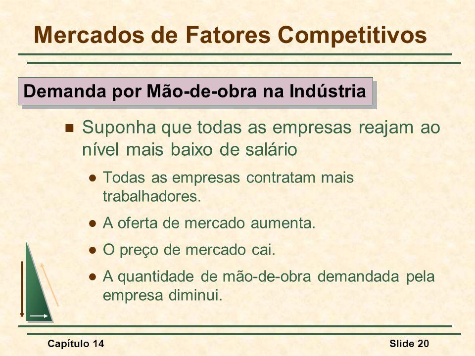 Capítulo 14Slide 20 Suponha que todas as empresas reajam ao nível mais baixo de salário Todas as empresas contratam mais trabalhadores.