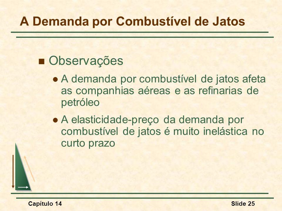Capítulo 14Slide 25 A Demanda por Combustível de Jatos Observações A demanda por combustível de jatos afeta as companhias aéreas e as refinarias de petróleo A elasticidade-preço da demanda por combustível de jatos é muito inelástica no curto prazo