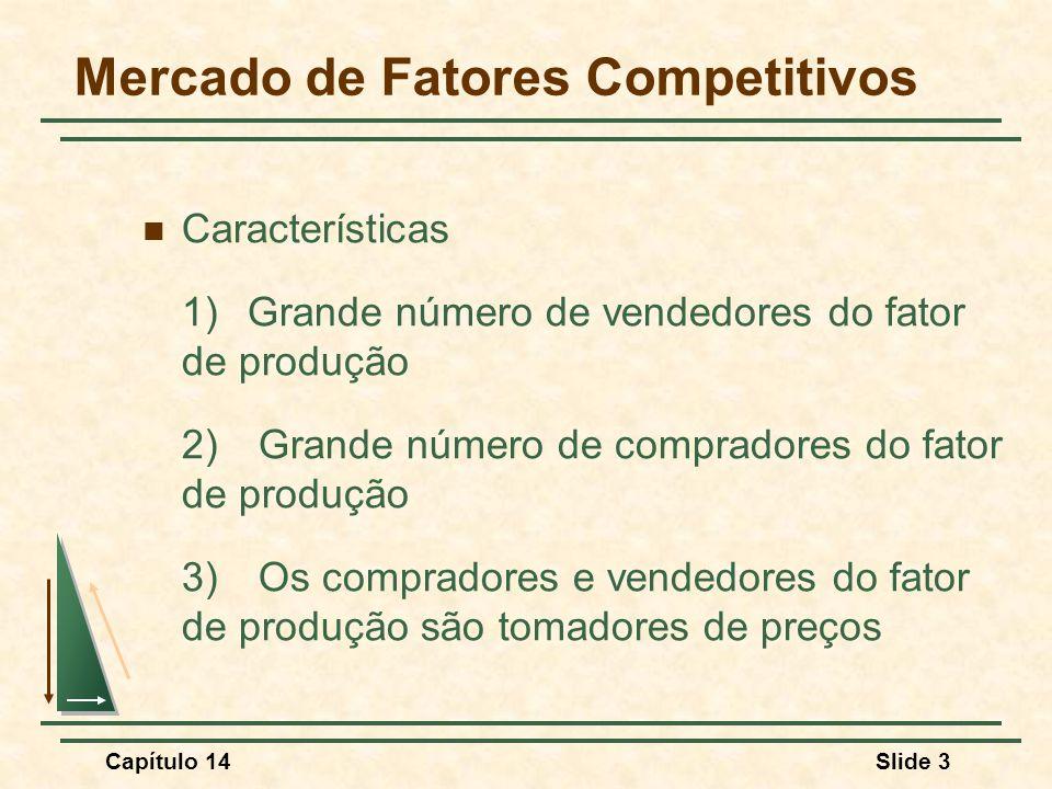 Capítulo 14Slide 3 Mercado de Fatores Competitivos Características 1)Grande número de vendedores do fator de produção 2) Grande número de compradores do fator de produção 3) Os compradores e vendedores do fator de produção são tomadores de preços