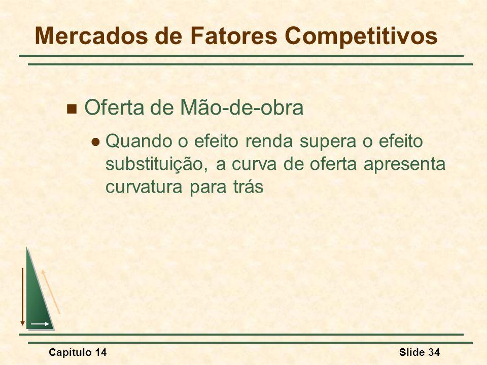 Capítulo 14Slide 34 Mercados de Fatores Competitivos Oferta de Mão-de-obra Quando o efeito renda supera o efeito substituição, a curva de oferta apresenta curvatura para trás