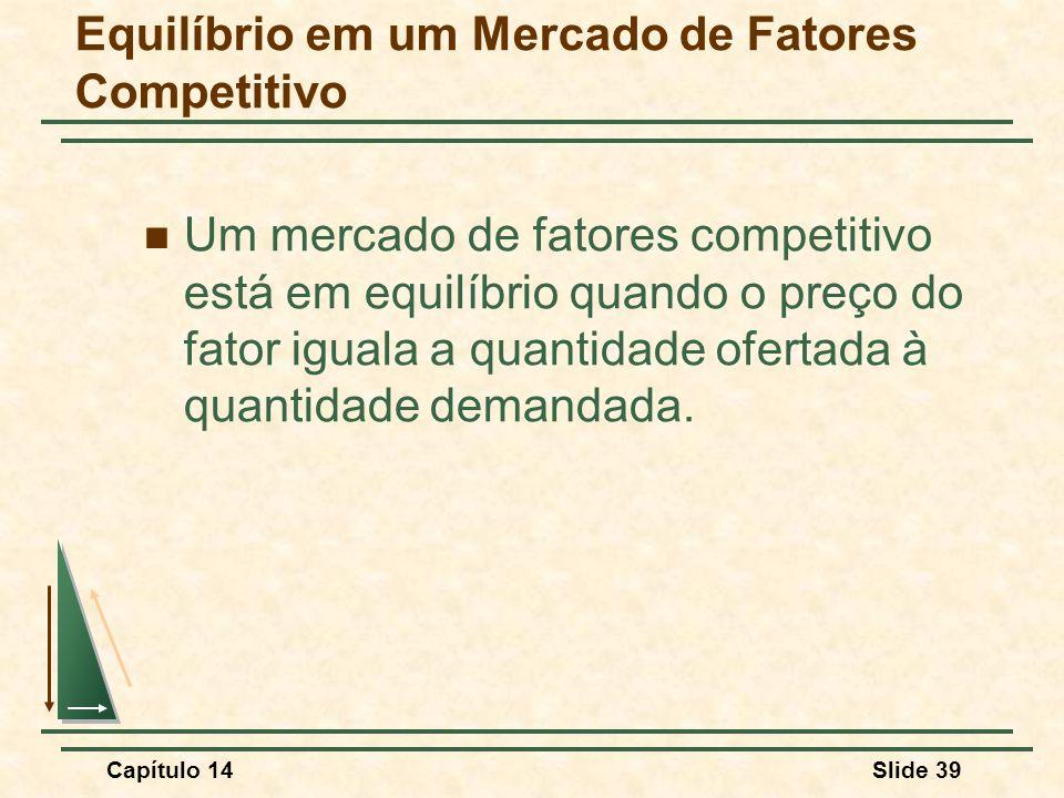 Capítulo 14Slide 39 Equilíbrio em um Mercado de Fatores Competitivo Um mercado de fatores competitivo está em equilíbrio quando o preço do fator iguala a quantidade ofertada à quantidade demandada.