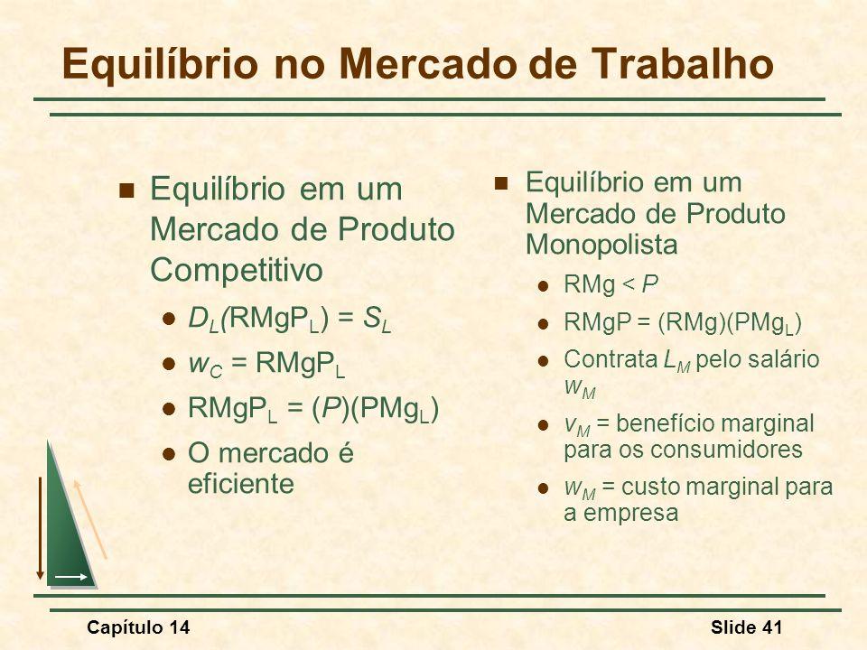 Capítulo 14Slide 41 Equilíbrio no Mercado de Trabalho Equilíbrio em um Mercado de Produto Competitivo D L (RMgP L ) = S L w C = RMgP L RMgP L = (P)(PMg L ) O mercado é eficiente Equilíbrio em um Mercado de Produto Monopolista RMg < P RMgP = (RMg)(PMg L ) Contrata L M pelo salário w M v M = benefício marginal para os consumidores w M = custo marginal para a empresa