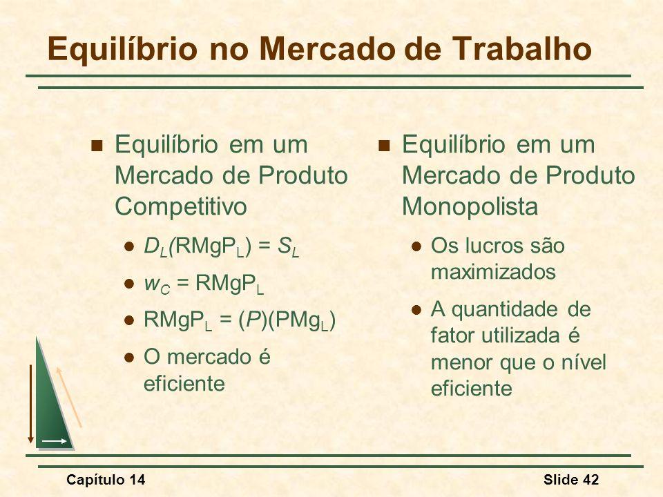 Capítulo 14Slide 42 Equilíbrio no Mercado de Trabalho Equilíbrio em um Mercado de Produto Competitivo D L (RMgP L ) = S L w C = RMgP L RMgP L = (P)(PMg L ) O mercado é eficiente Equilíbrio em um Mercado de Produto Monopolista Os lucros são maximizados A quantidade de fator utilizada é menor que o nível eficiente